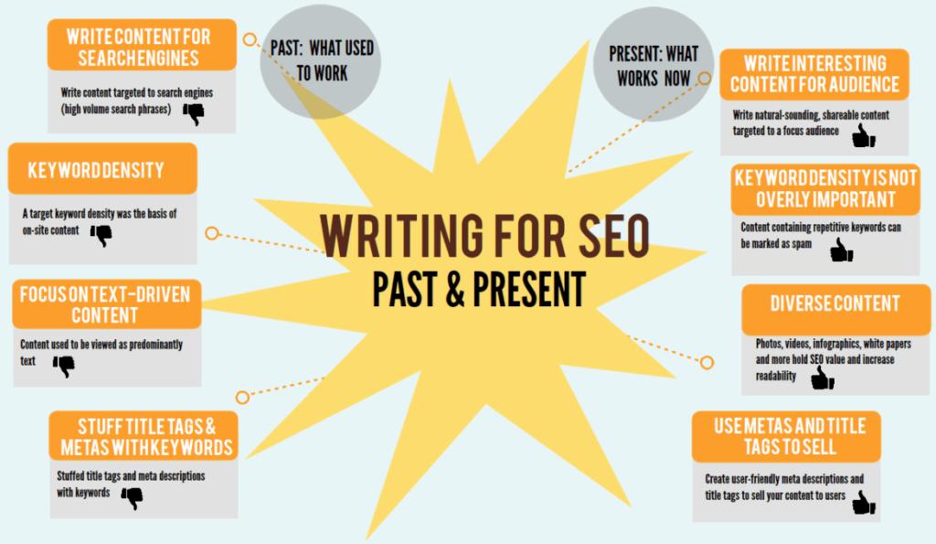 seo-content-checklist
