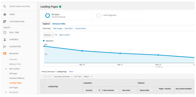 Google-analytics-to-monitor-landing-pages
