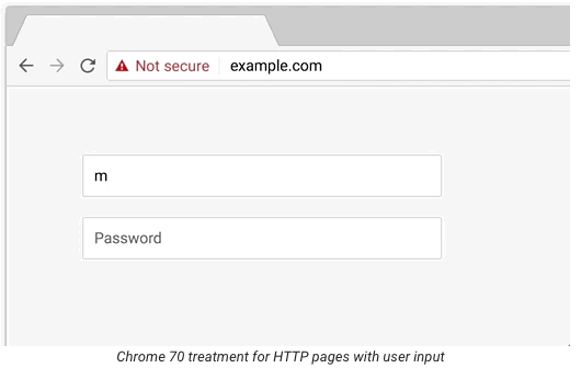 non-https-pages